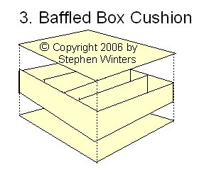 Down Ticking Baffled Box