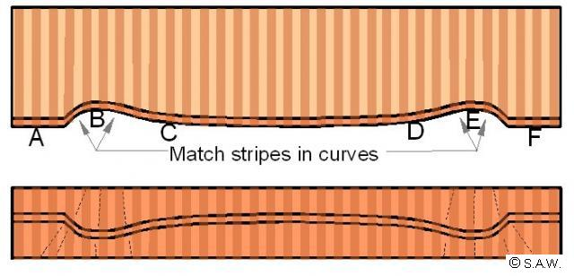 match stripe welt on curve